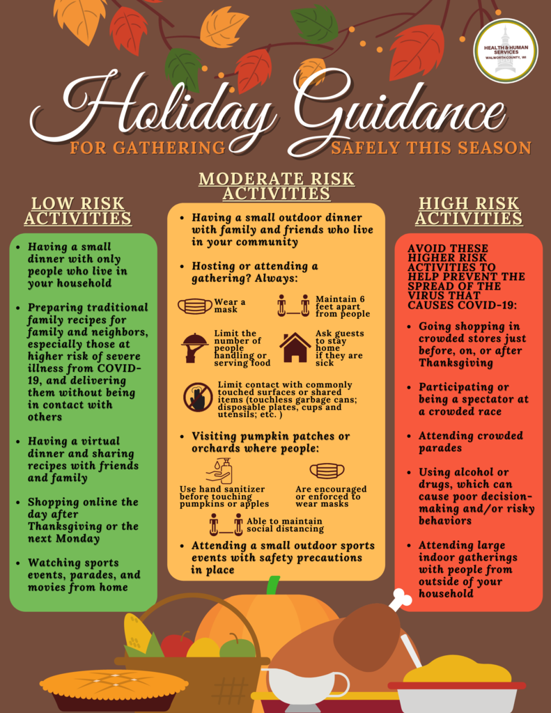 Holiday Guidance